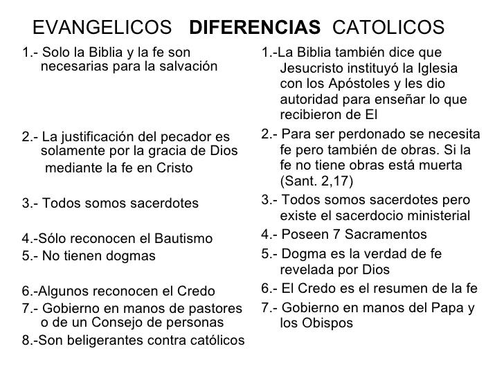 los catolicos estan equivocados