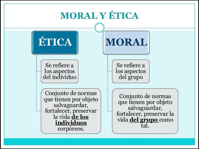 MORAL Y ETICA PDF DOWNLOAD
