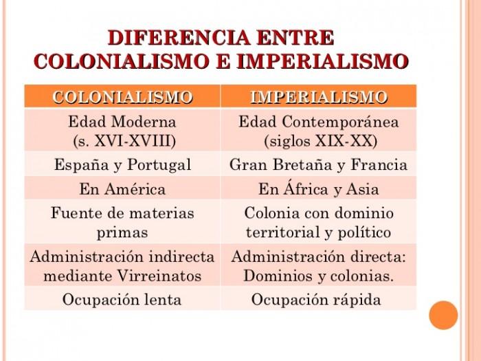 establezca la diferencia entre imperialismo y colonialismo