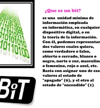 diferencia entre bit y byte yahoo