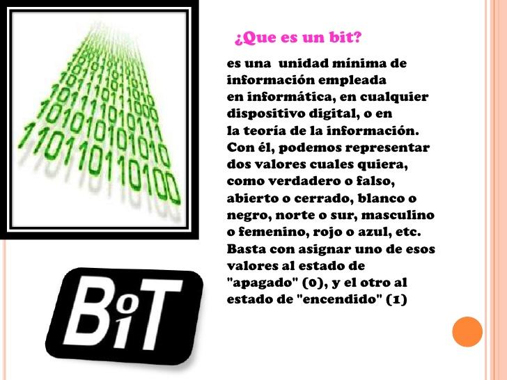 ▷ ¿Cuál es la Diferencia entre Bit y Byte? Bien Explicado