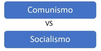 diferencia entre comunismo y socialismo y capitalismo
