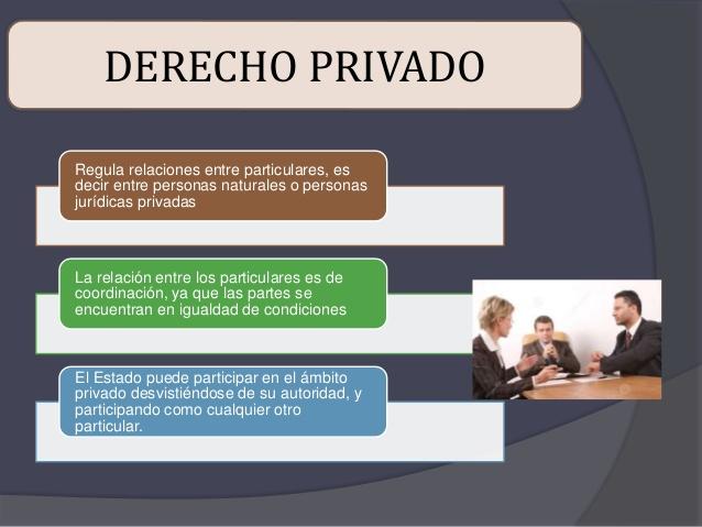 diferencias entre derecho publico y privado pdf