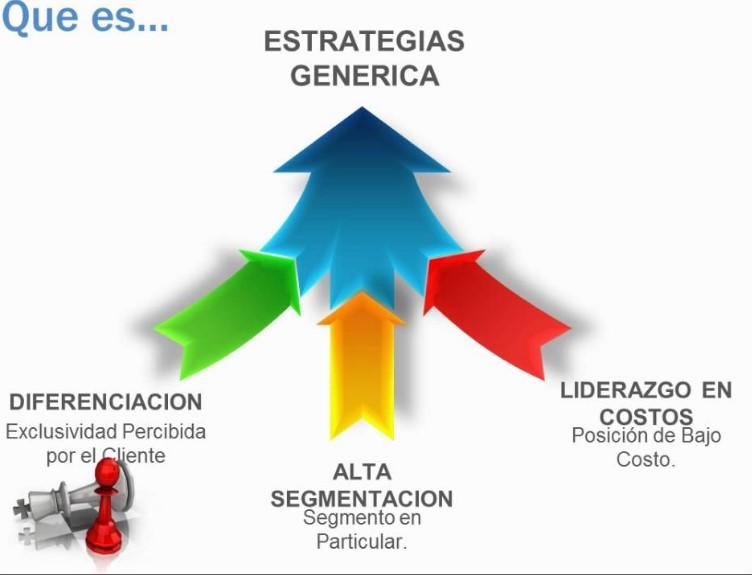 estrategia y tactica ejemplos