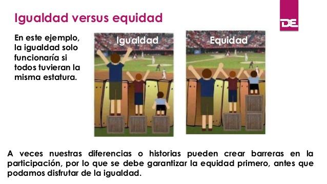 cuadro comparativo de igualdad y equidad