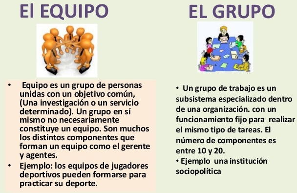 ¿Cuál Es La Diferencia Entre Grupo Y Equipo? Bien Explicado