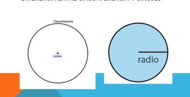 diferencia entre circulo y circunferencia wikipedia