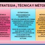 diferencia entre metodo y tecnica de estudio