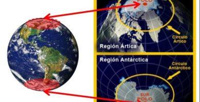 polo norte y polo sur mapa