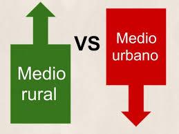 Sociología Urbana y Sociología Rural