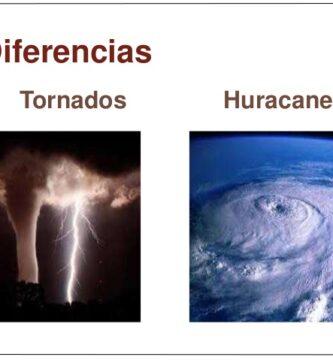Huracanes y Tornados