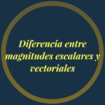 Magnitud Escalar y Vectorial